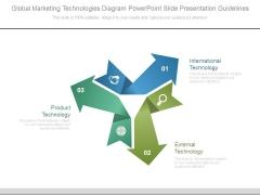 Global Marketing Technologies Diagram Powerpoint Slide Presentation Guidelines