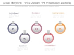Global Marketing Trends Diagram Ppt Presentation Examples
