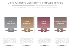 Global Offshoring Diagram Ppt Infographic Template