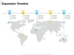 Global Organization Marketing Strategy Development Expansion Timeline Rules PDF