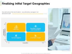 Global Organization Marketing Strategy Development Finalizing Initial Target Geographies Ideas PDF