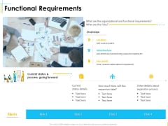 Global Organization Marketing Strategy Development Functional Requirements Information PDF