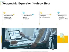 Global Organization Marketing Strategy Development Geographic Expansion Strategy Steps Background PDF