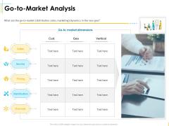 Global Organization Marketing Strategy Development Go To Market Analysis Summary PDF