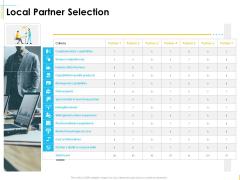 Global Organization Marketing Strategy Development Local Partner Selection Background PDF