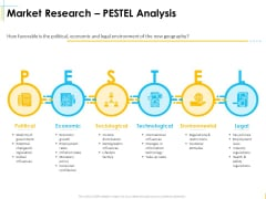 Global Organization Marketing Strategy Development Market Research PESTEL Analysis Designs PDF