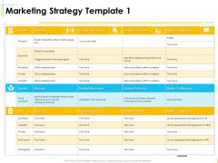 Global Organization Marketing Strategy Development Marketing Strategy Budget Sample PDF