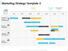 Global Organization Marketing Strategy Development Marketing Strategy Channel Portrait PDF