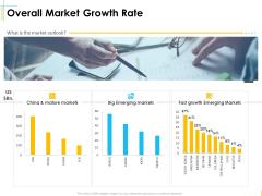 Global Organization Marketing Strategy Development Overall Market Growth Rate Inspiration PDF