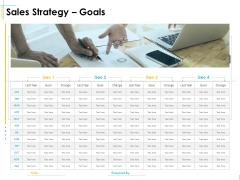 Global Organization Marketing Strategy Development Sales Strategy Goals Background PDF
