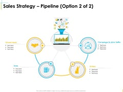 Global Organization Marketing Strategy Development Sales Strategy Pipeline Visitors Diagrams PDF