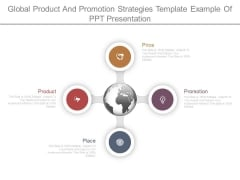 Global Product And Promotion Strategies Template Example Of Ppt Presentation
