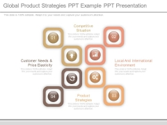 Global Product Strategies Ppt Example Ppt Presentation