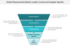 Global Requirements Model Locality Country And Supplier Specific Ppt PowerPoint Presentation Gallery Samples