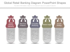 Global Retail Banking Diagram Powerpoint Shapes