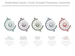 Global Retail Industry Trends Template Presentation Visual Aida