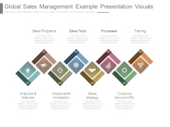 Global Sales Management Example Presentation Visuals