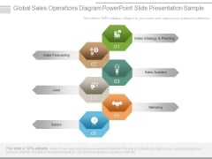 Global Sales Operations Diagram Powerpoint Slide Presentation Sample