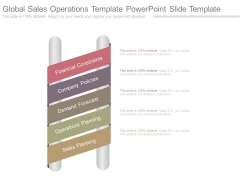 Global Sales Operations Template Powerpoint Slide Template