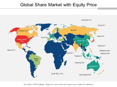 Global Share Market With Equity Price Ppt Powerpoint Presentation Inspiration Mockup