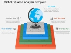 Global Situation Analysis Template Powerpoint Template