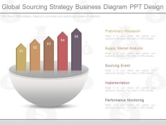 Global Sourcing Strategy Business Diagram Ppt Design