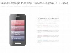 Global Strategic Planning Process Diagram Ppt Slides