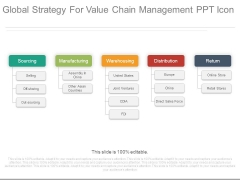 Global Strategy For Value Chain Management Ppt Icon