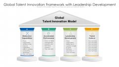 Global Talent Innovation Framework With Leadership Development Ppt Icon File Formats PDF