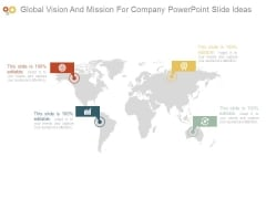 Global Vision And Mission For Company Powerpoint Slide Ideas