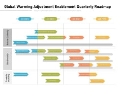 Global Warming Adjustment Enablement Quarterly Roadmap Professional