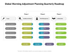 Global Warming Adjustment Planning Quarterly Roadmap Download