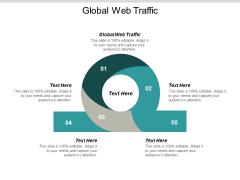 Global Web Traffic Ppt Powerpoint Presentation Model Files Cpb