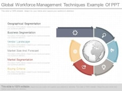 Global Workforce Management Techniques Example Of Ppt