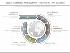 Global Workforce Management Techniques Ppt Example