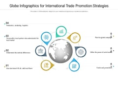 Globe Infographics For International Trade Promotion Strategies Ppt PowerPoint Presentation Show Objects