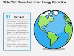 Globe With Green Area For Green Energy Production Powerpoint Template