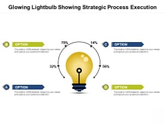 Glowing Lightbulb Showing Strategic Process Execution Ppt PowerPoint Presentation Portfolio Example Introduction PDF
