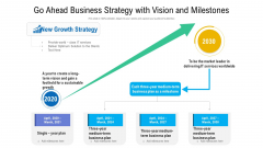 Go Ahead Business Strategy With Vision And Milestones Ppt PowerPoint Presentation Icon Background Images PDF