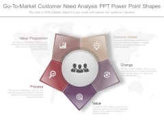 Go To Market Customer Need Analysis Ppt Powerpoint Shapes