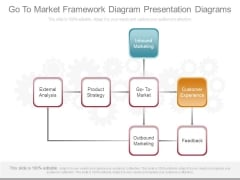 Go To Market Framework Diagram Presentation Diagrams