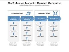 Go To Market Model For Demand Generation Ppt PowerPoint Presentation Model Templates PDF