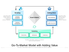 Go To Market Model With Adding Value Ppt PowerPoint Presentation Infographic Template Professional PDF