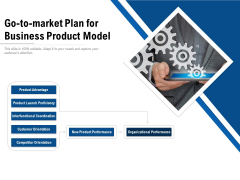 Go To Market Plan For Business Product Model Ppt PowerPoint Presentation Pictures Infographic Template PDF