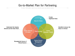 Go To Market Plan For Partnering Ppt PowerPoint Presentation File Ideas PDF