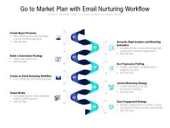 Go To Market Plan With Email Nurturing Workflow Ppt PowerPoint Presentation Ideas Layout Ideas PDF
