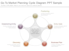 Go To Market Planning Cycle Diagram Ppt Sample