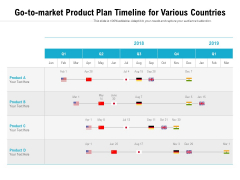 Go To Market Product Plan Timeline For Various Countries Ppt PowerPoint Presentation Outline Styles PDF