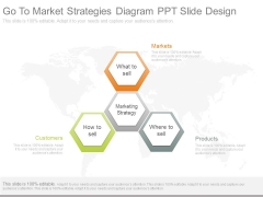 Go To Market Strategies Diagram Ppt Slide Design