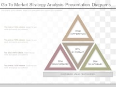 Go To Market Strategy Analysis Presentation Diagrams
